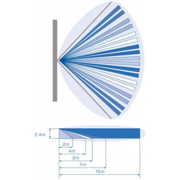 DDV1016AM: 16m Dual Radar/Pir Anti-Masking detector, 78°, 9 gordijnvelden, 5,8Ghz. EN Grade 3