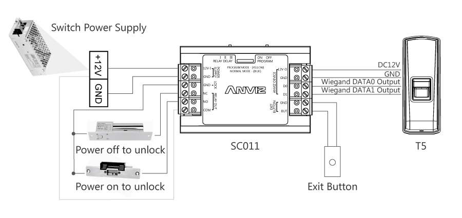 Sc independent anviz controller for standalone